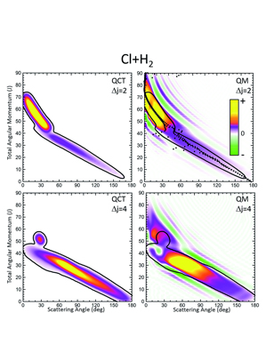 Angular momentum-scattering angle quantum correlation: a generalized deflection function