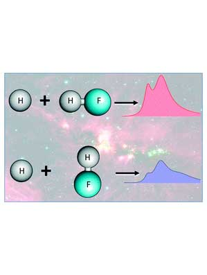 Unveiling shape resonances in H + HF collisions at cold energies